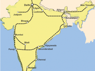 Map of India Railways